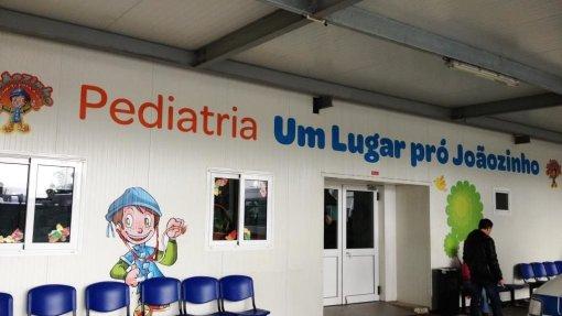 São João no Porto está a transferir serviços contíguos à construção da ala pediátrica