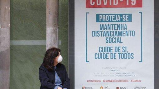 Covid-19: Portugal regista mais três mortos e 290 casos